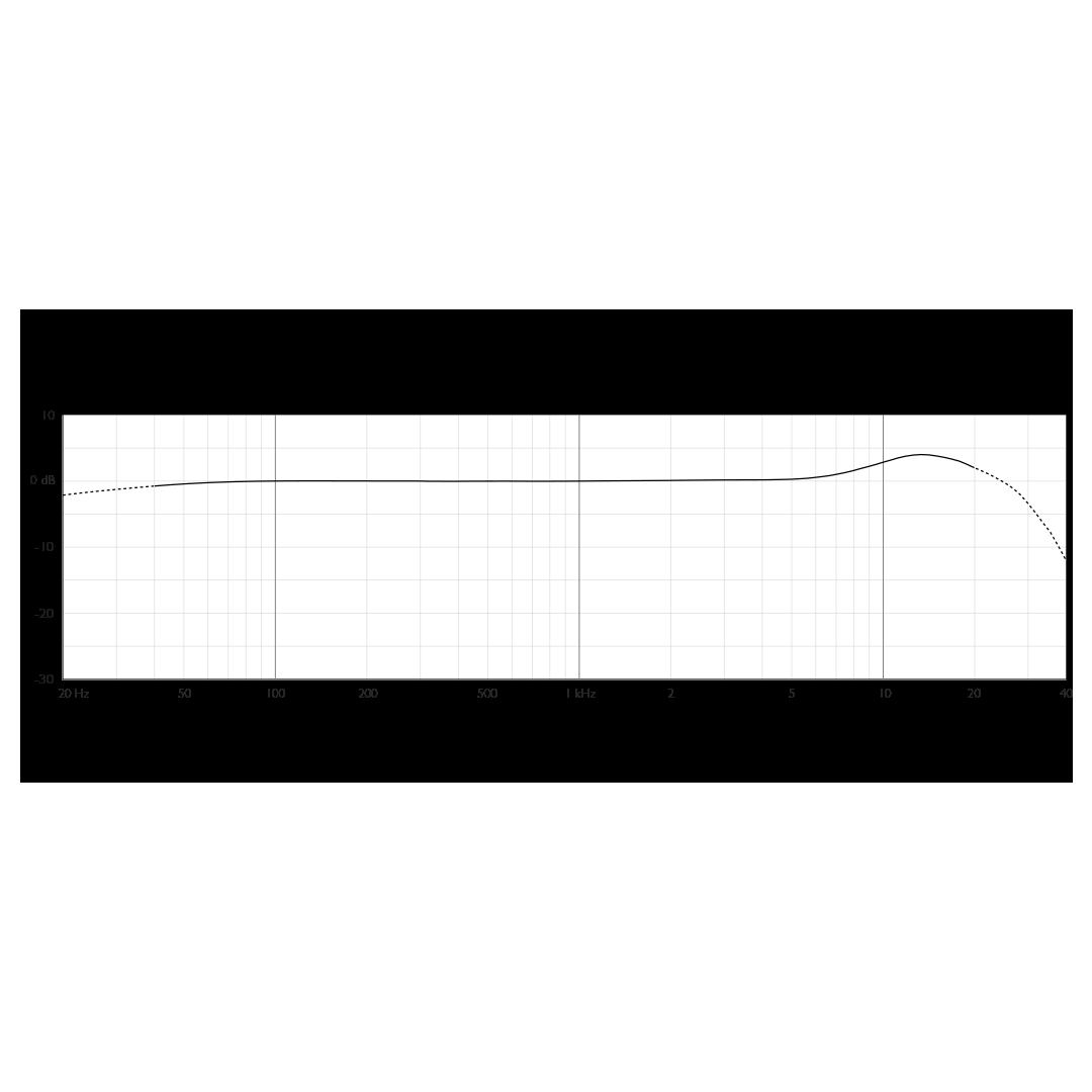 DPA 6060 Series Subminiature Lav Mic