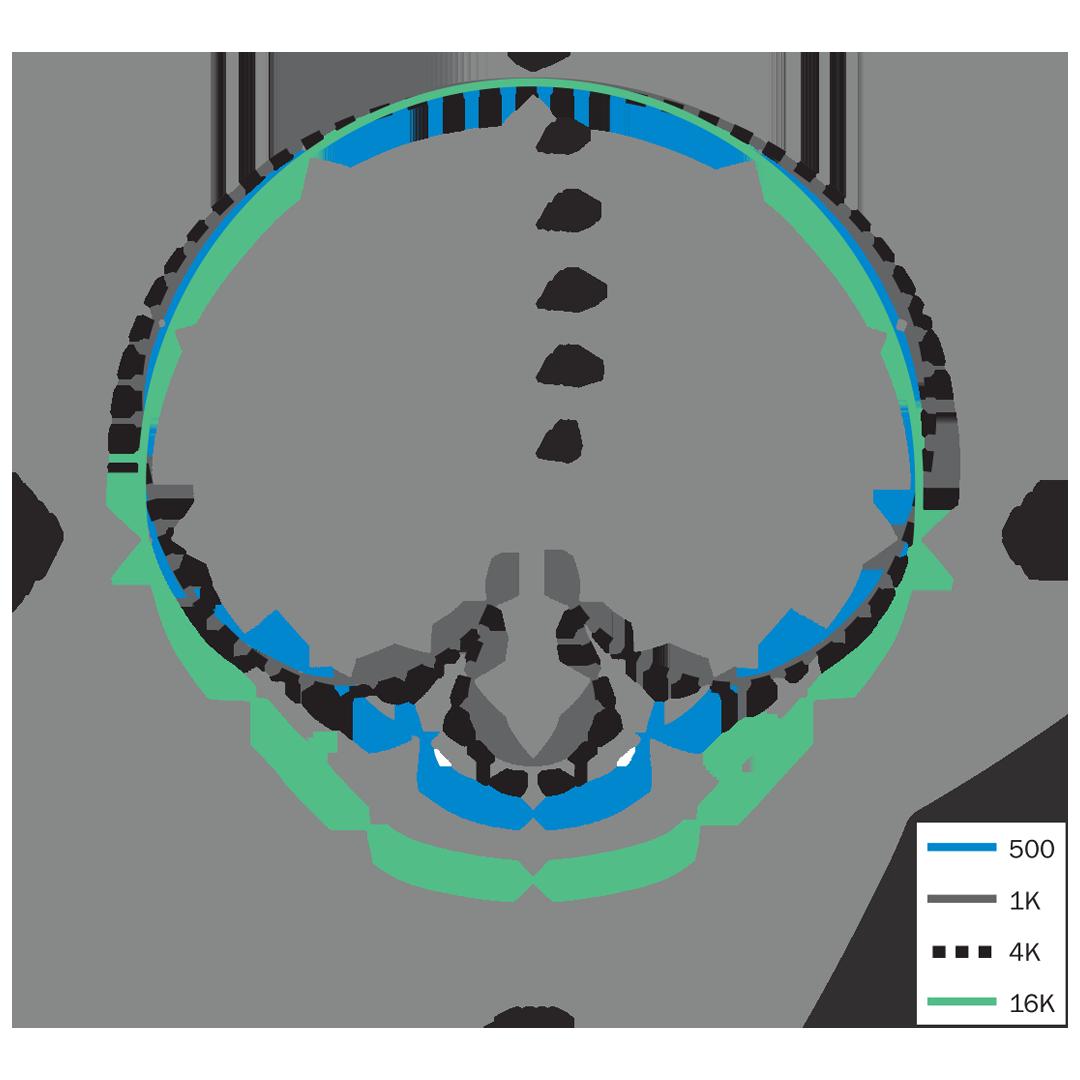 Earthworks WL40V Capsule