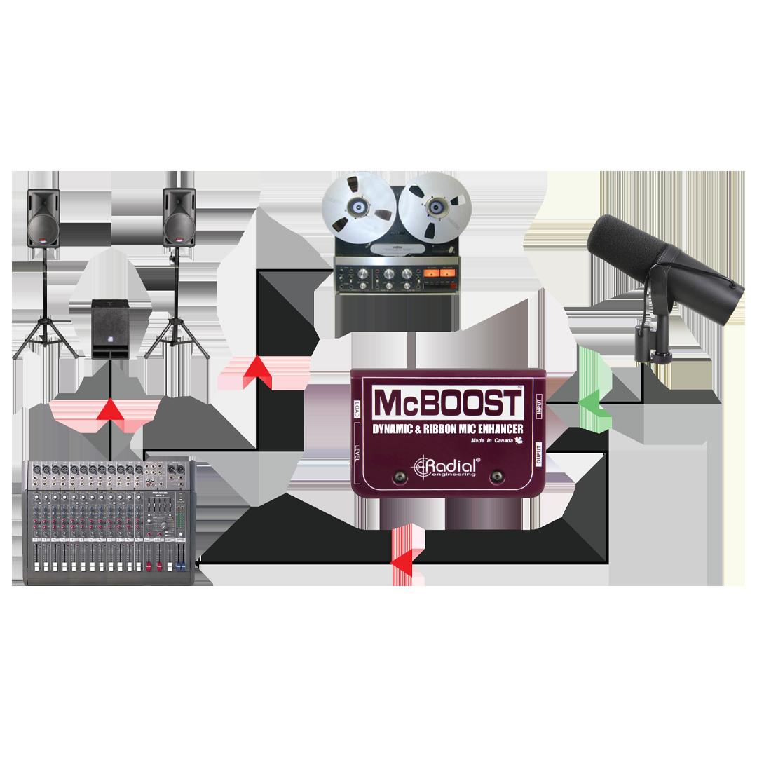 Radial McBoost Dynamic & Ribbon Mic Enhancer