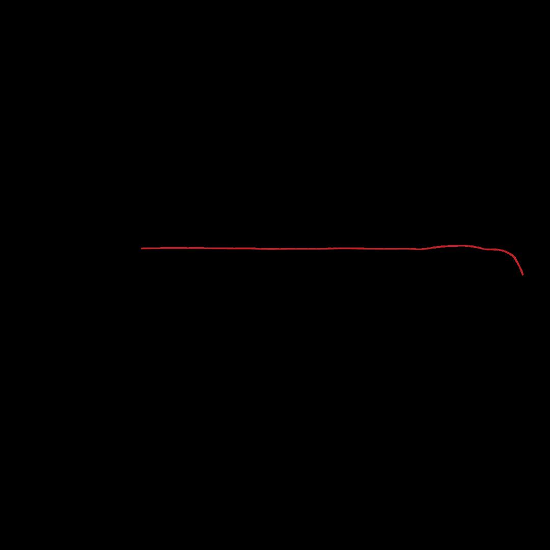 SERIES8™ Omni Waterproof Lavalier: CO-8WL (Beige)